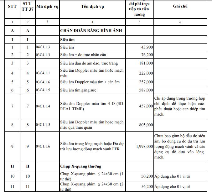 Bảng giá Đa khoa tỉnh Điện Biên