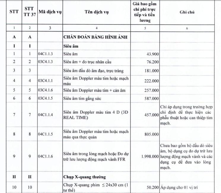 Bảng giá bệnh viện Đa khoa tỉnh Tuyên Quang
