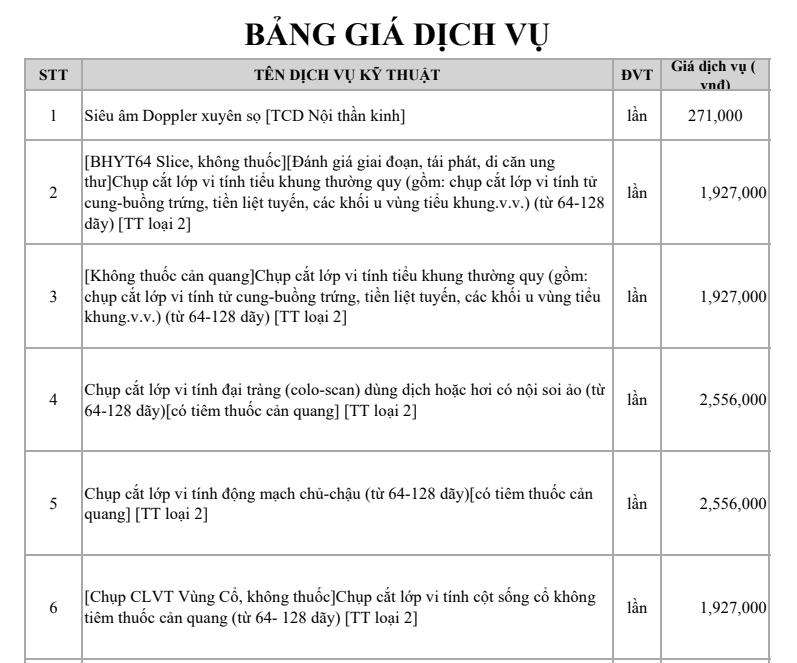 Bảng giá dịch vụ bệnh viện Nguyễn Chi Phương