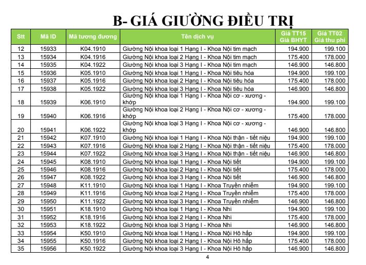 Bảng giá BV Việt Nam Thụy Điển