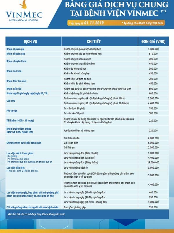 Bảng giá dịch vụ của Bệnh viện đa khoa quốc tế Vinmec