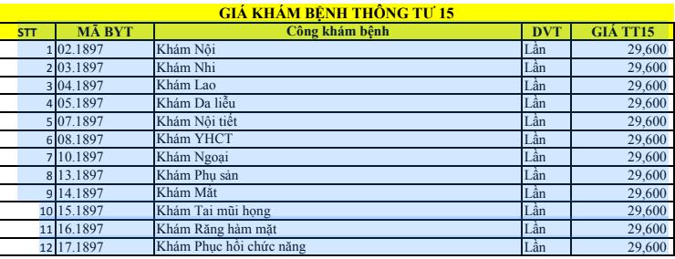 Bảng giá khám của Bệnh viện đa khoa khu vực An Giang