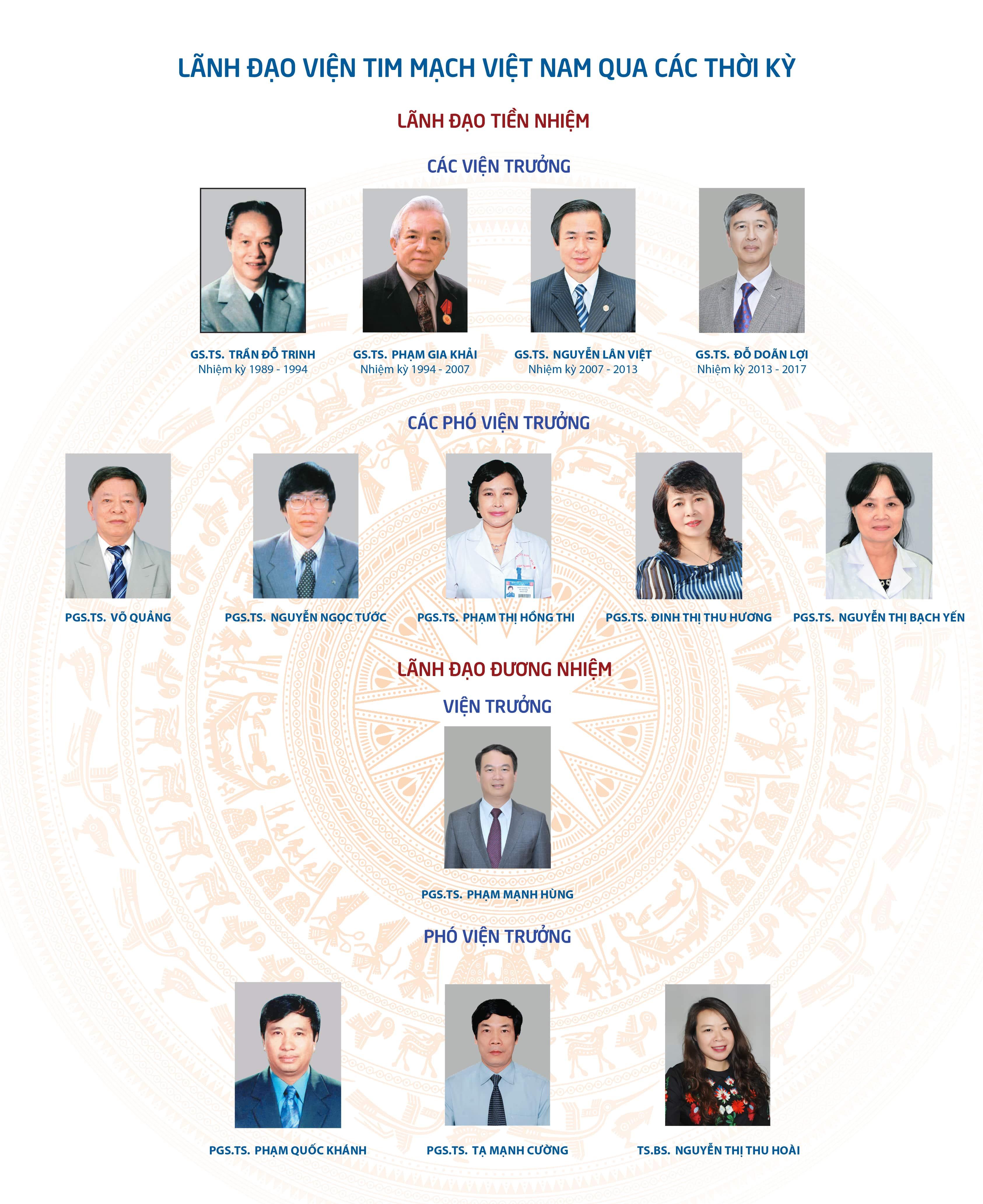 Đội ngũ lãnh đạo Viện tim mạch - BV Bạch Mai