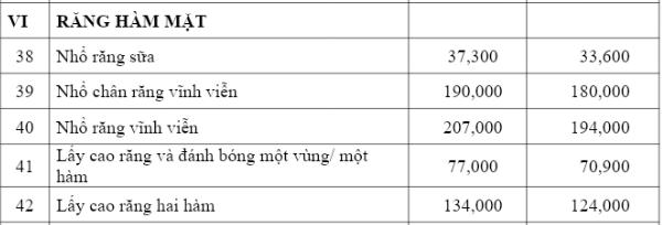 Bảng giá tại Bệnh viện y học cổ truyền Vĩnh Long